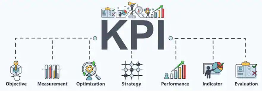 KPI - fő teljesítménymutató